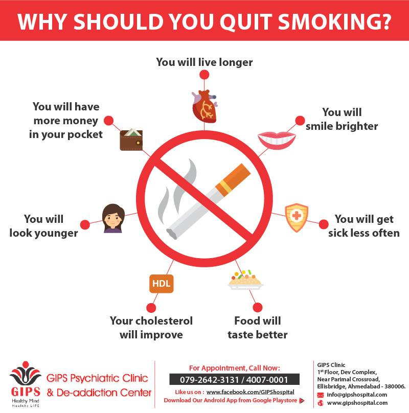 Why Should You Quit Smoking?