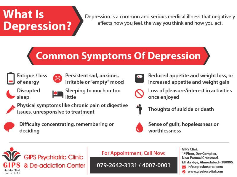 What is Depression ?