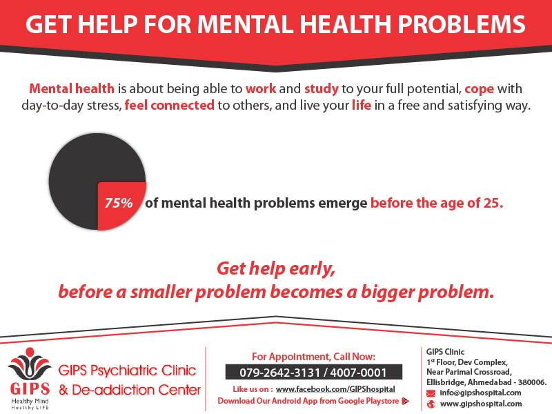 Get help for mental health problems
