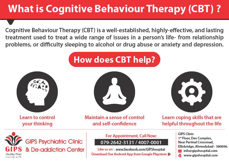 What is Cognitive Behaviour Therapy (CBT)