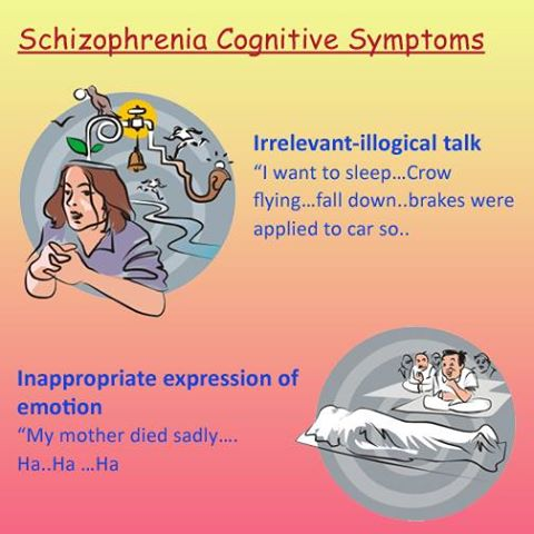 Schizophrenia Cognitive Symptoms